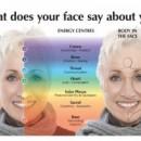 Face Reading Program on April 21st @ 7pm.